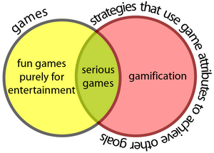 games-strategy